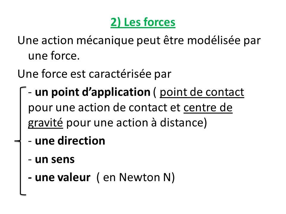 2) Les forces Une action mécanique peut être modélisée par une force