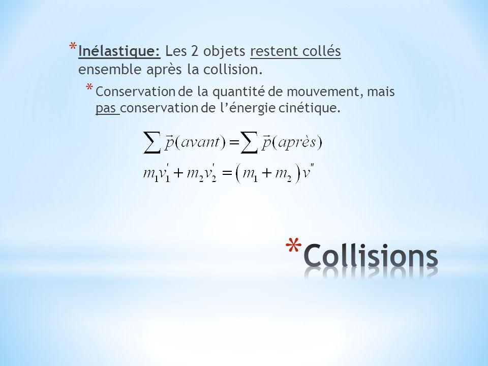 Inélastique: Les 2 objets restent collés ensemble après la collision.
