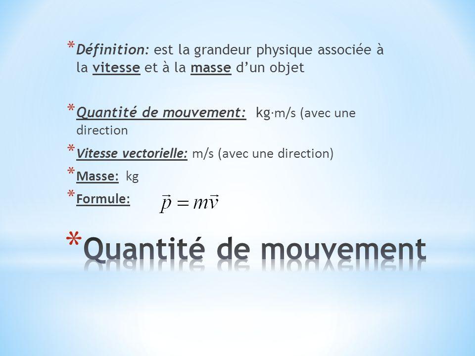Définition: est la grandeur physique associée à la vitesse et à la masse d'un objet