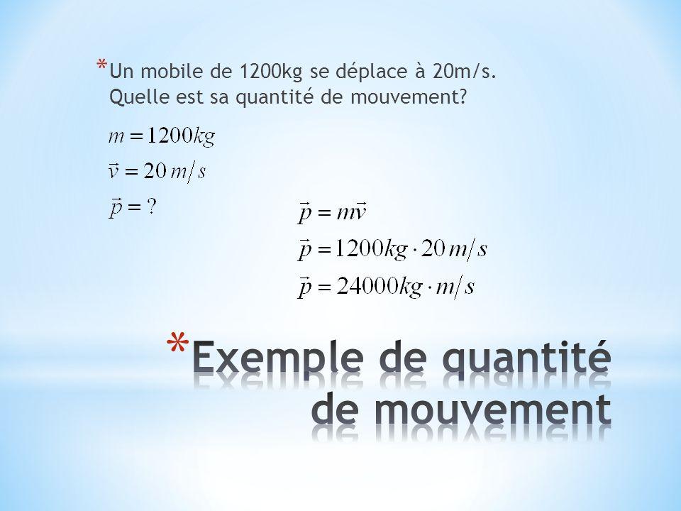 Exemple de quantité de mouvement