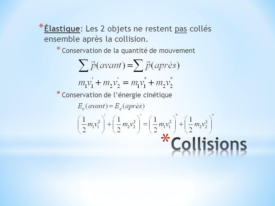 Élastique: Les 2 objets ne restent pas collés ensemble après la collision.