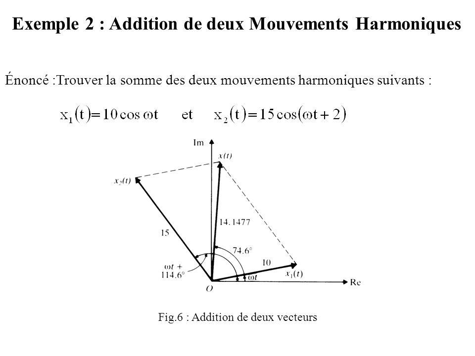 Exemple 2 : Addition de deux Mouvements Harmoniques