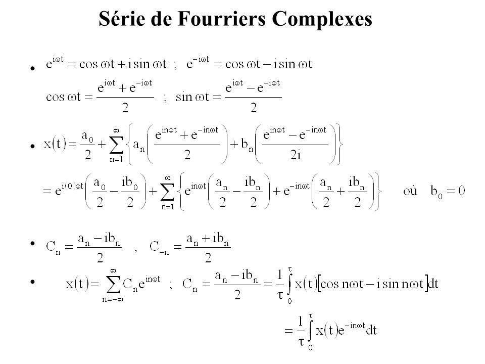 Série de Fourriers Complexes