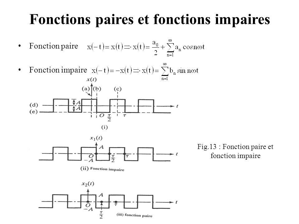 Fonctions paires et fonctions impaires