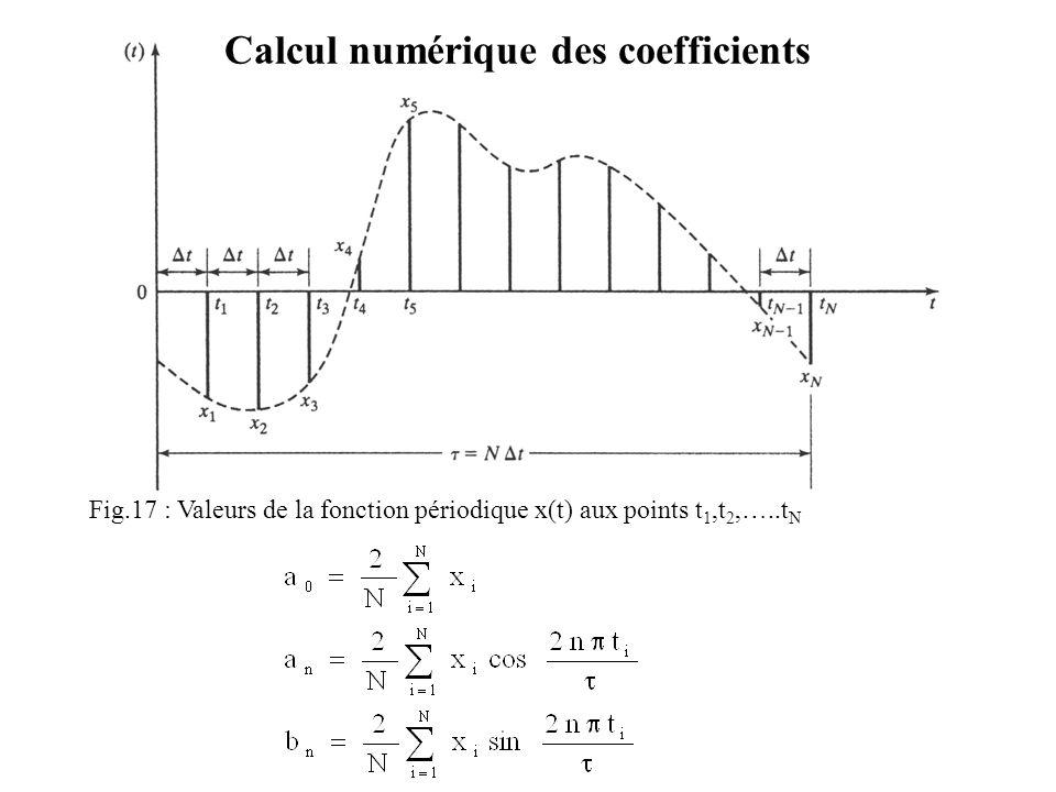 Calcul numérique des coefficients