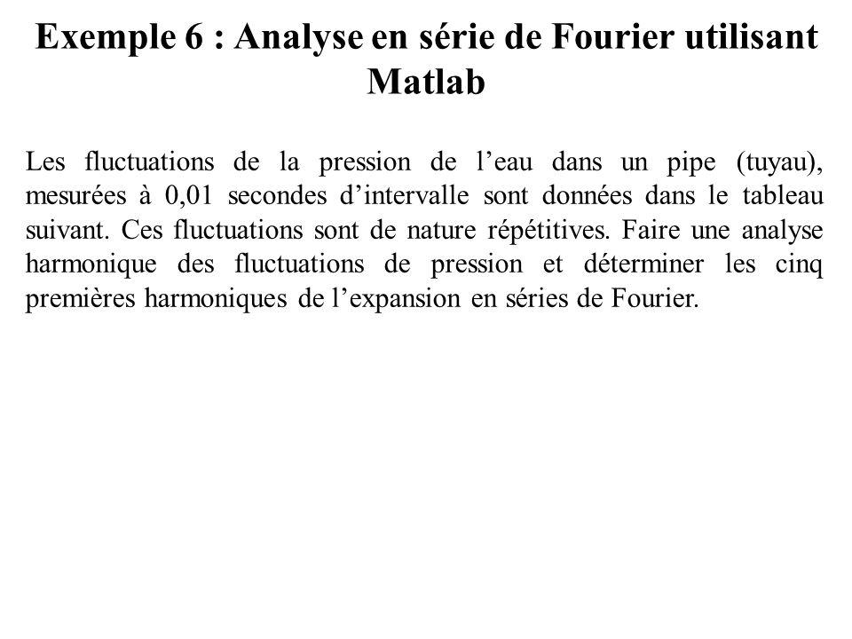Exemple 6 : Analyse en série de Fourier utilisant Matlab