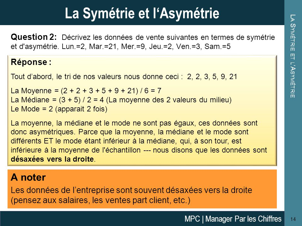 La Symétrie et l'Asymétrie