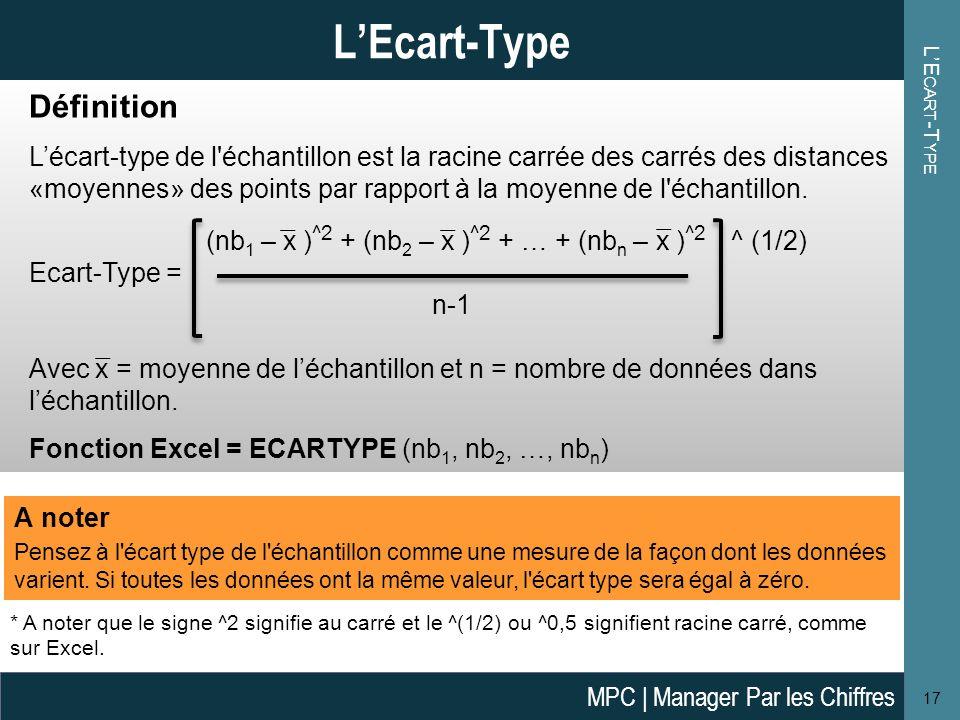 L'Ecart-Type Définition