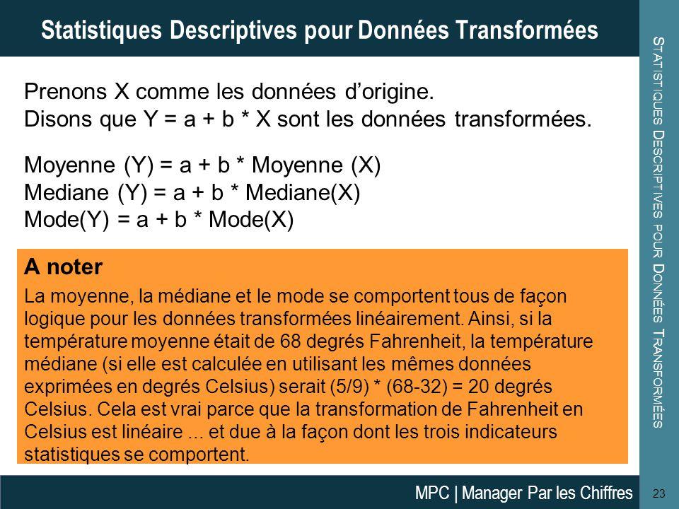 Statistiques Descriptives pour Données Transformées