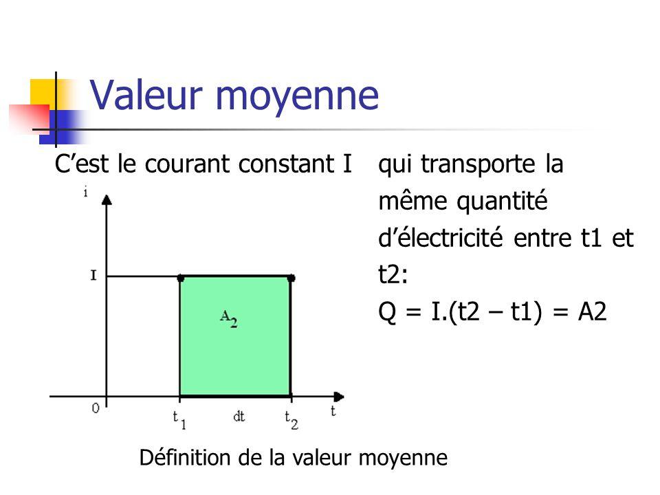 Valeur moyenne C'est le courant constant I qui transporte la