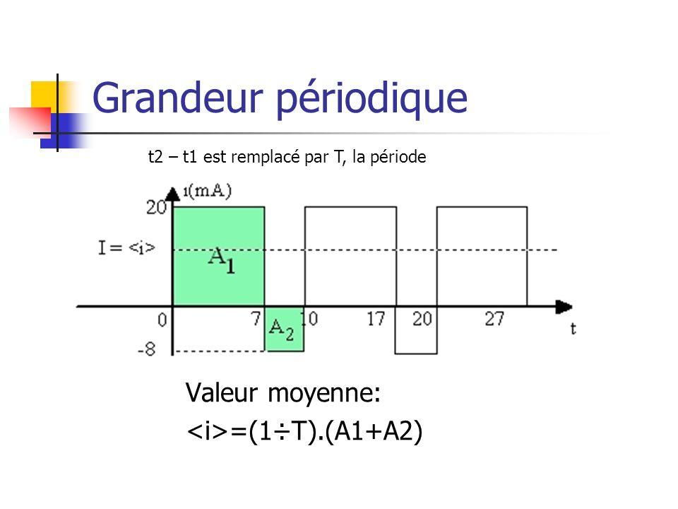 Grandeur périodique Valeur moyenne: <i>=(1÷T).(A1+A2)