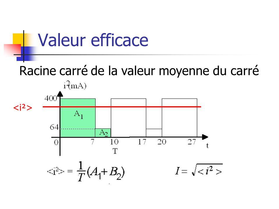 Valeur efficace Racine carré de la valeur moyenne du carré <i²>