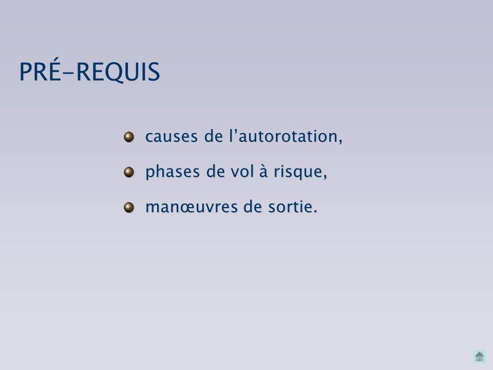 PRÉ-REQUIS causes de l'autorotation, phases de vol à risque,