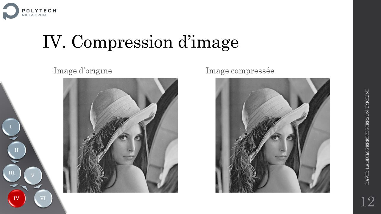 IV. Compression d'image