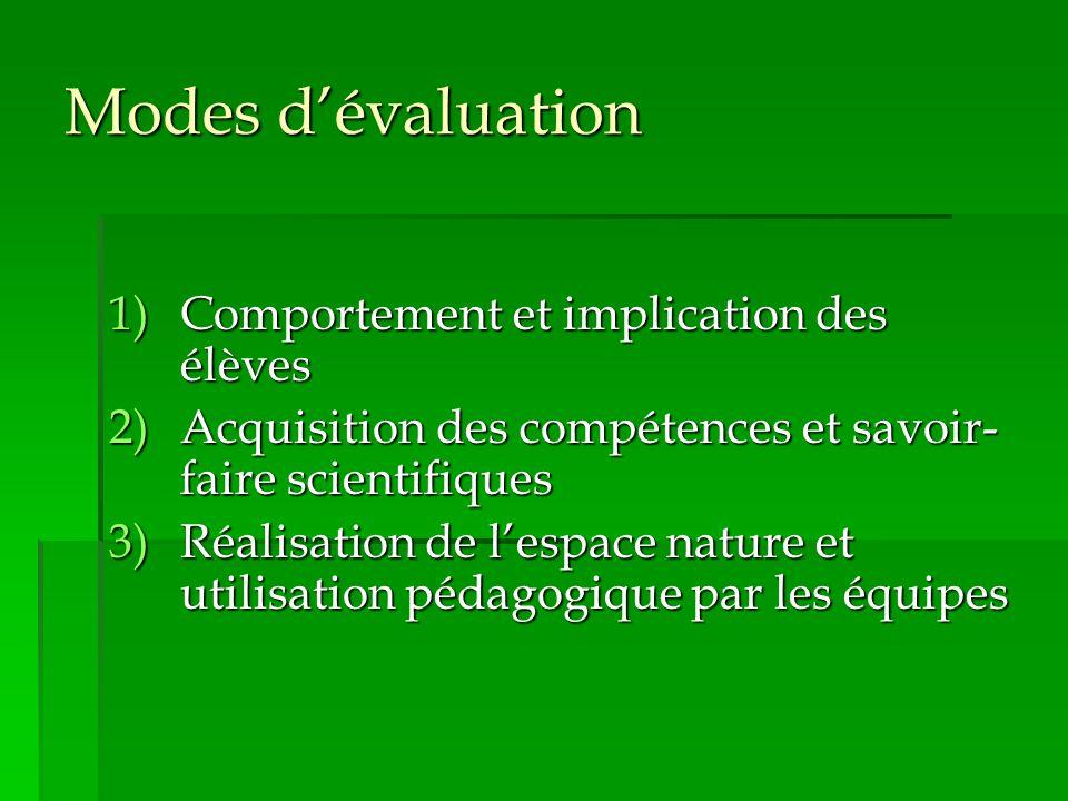 Modes d'évaluation Comportement et implication des élèves