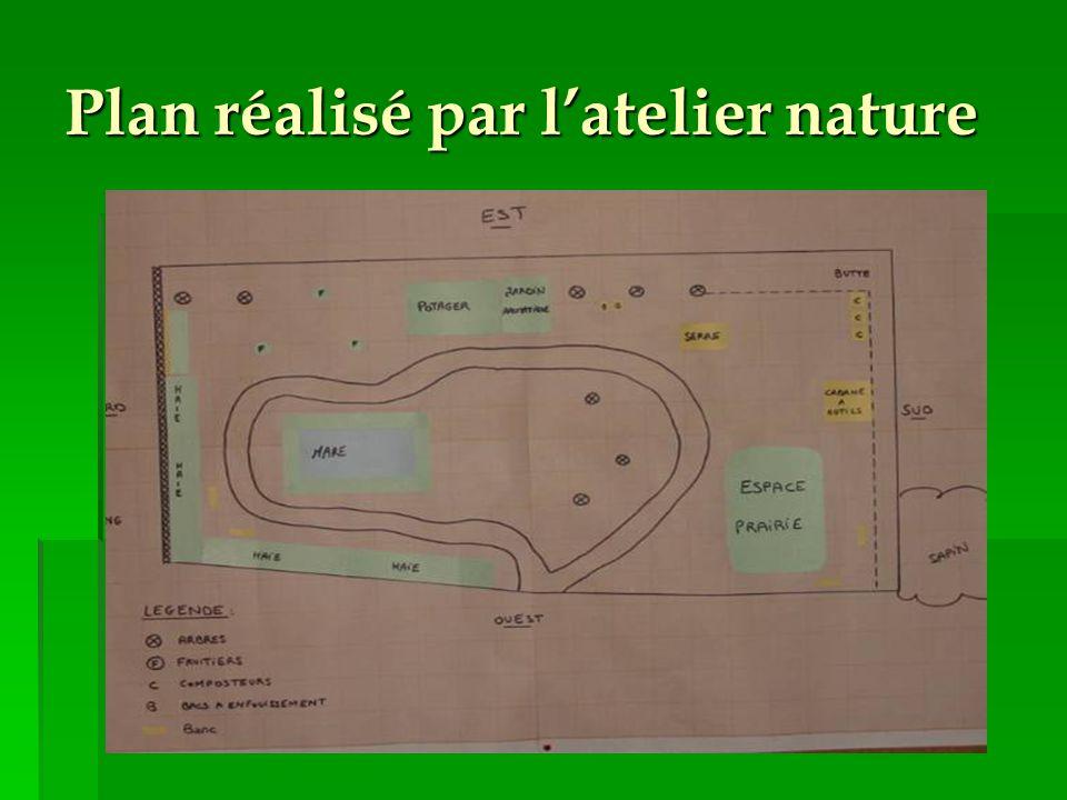 Plan réalisé par l'atelier nature