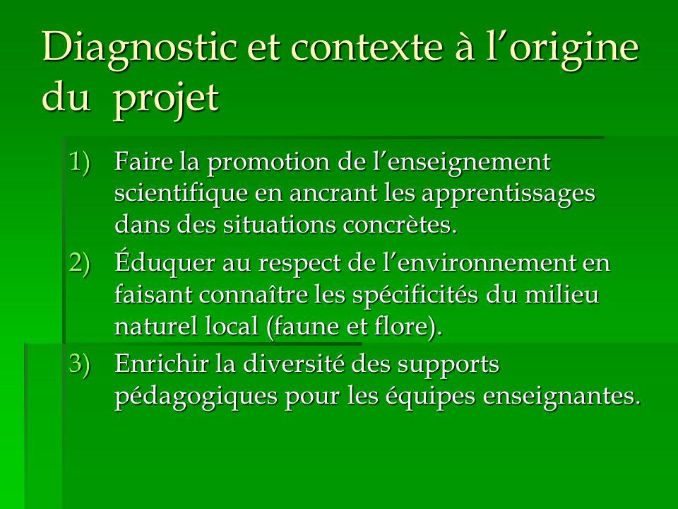 Diagnostic et contexte à l'origine du projet