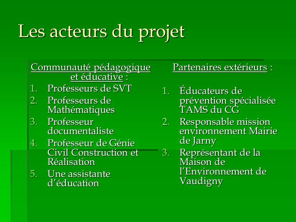 Les acteurs du projet Communauté pédagogique et éducative :