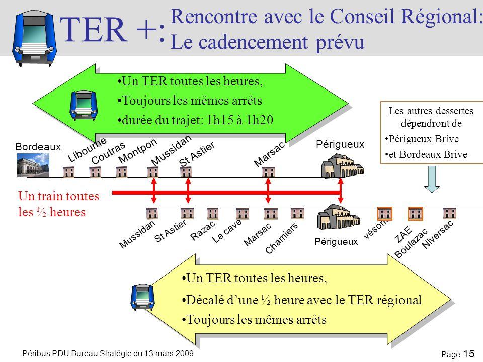 TER +: Rencontre avec le Conseil Régional: Le cadencement prévu