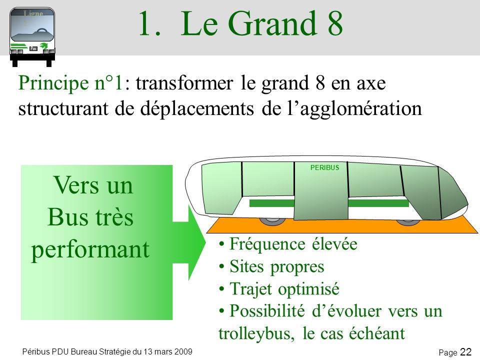1. Le Grand 8 Pzx. Ligne 2. Principe n°1: transformer le grand 8 en axe structurant de déplacements de l'agglomération.