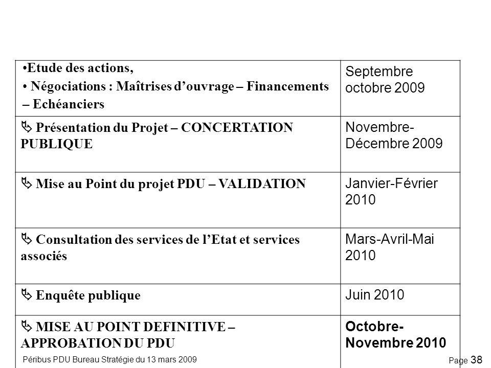 Péribus PDU Bureau Stratégie du 13 mars 2009