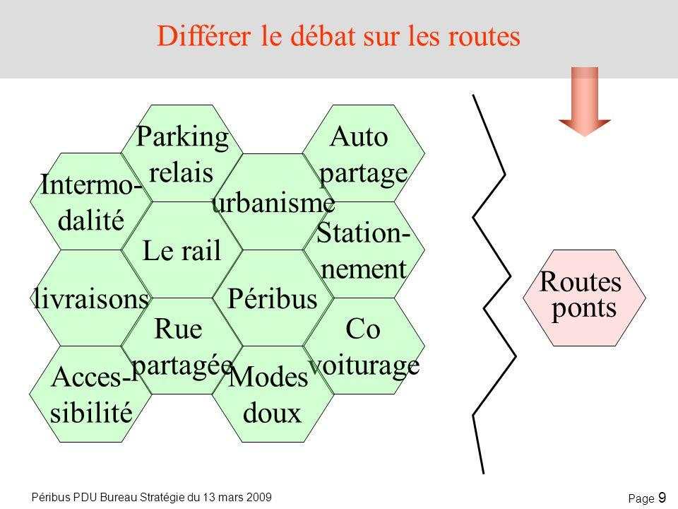 Différer le débat sur les routes