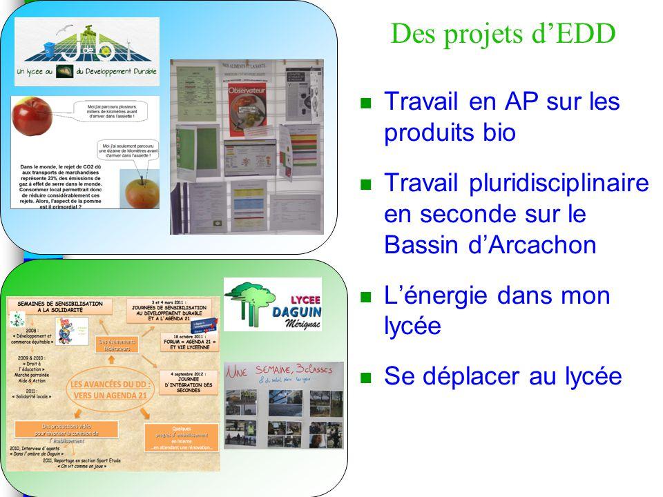 Des projets d'EDD Travail en AP sur les produits bio