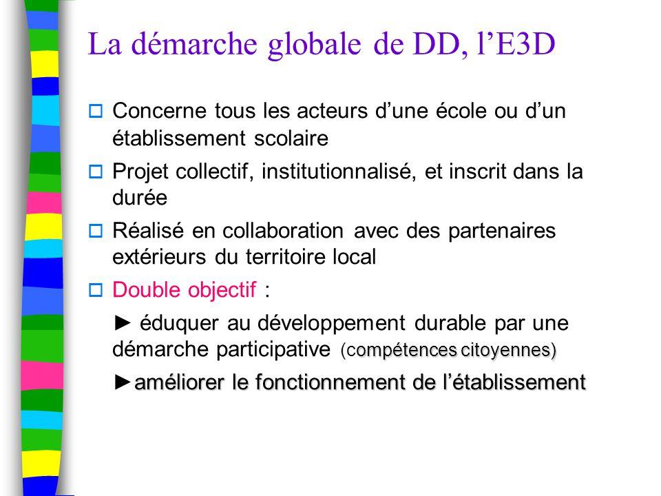 La démarche globale de DD, l'E3D