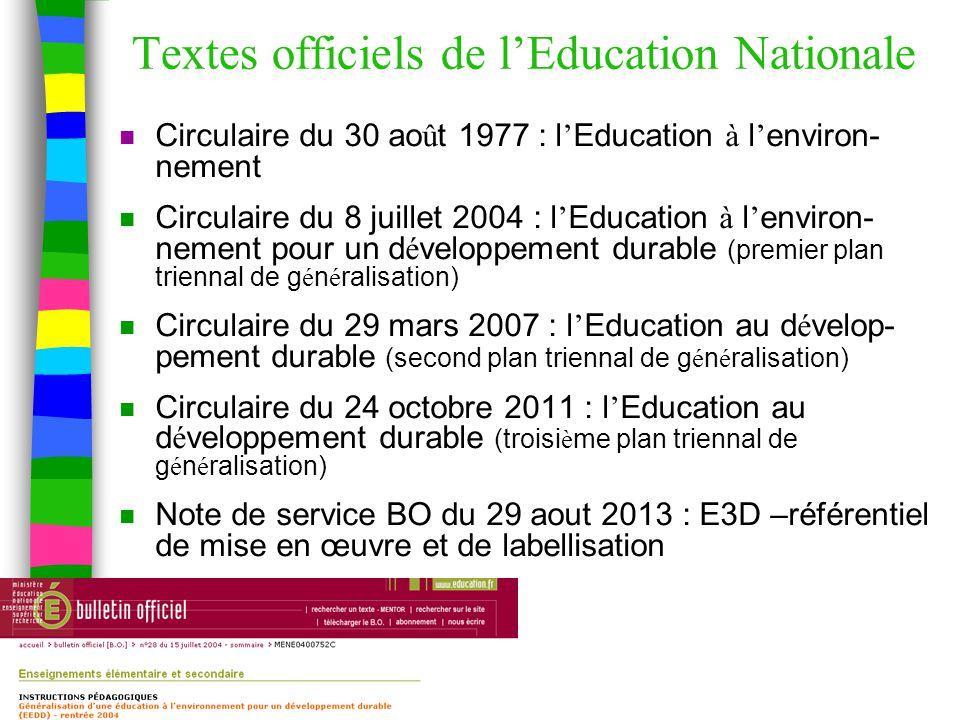 Textes officiels de l'Education Nationale