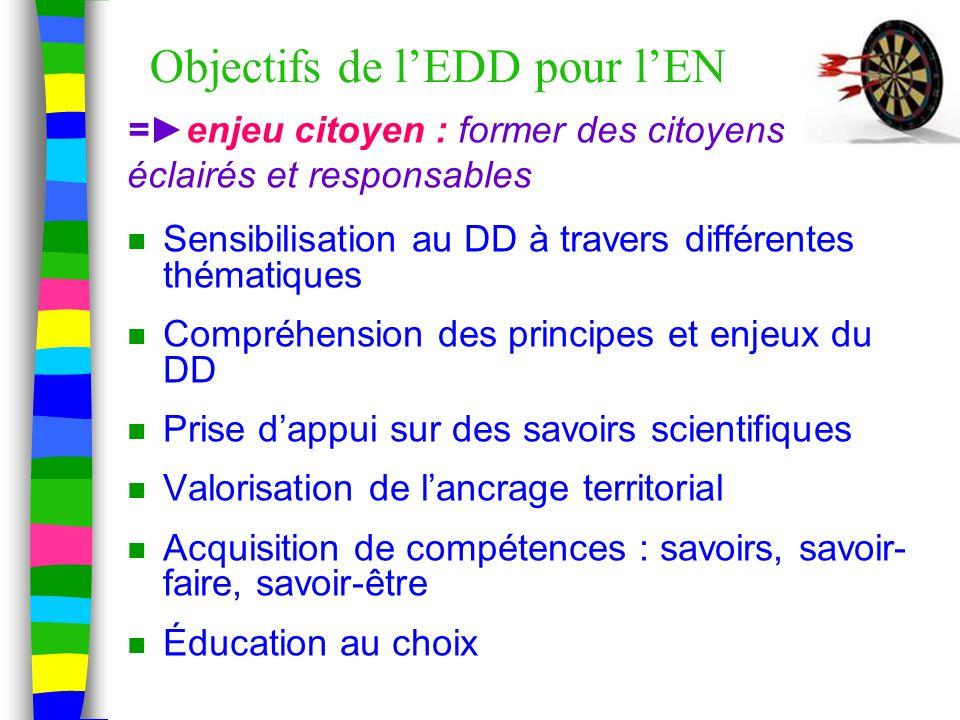 Objectifs de l'EDD pour l'EN