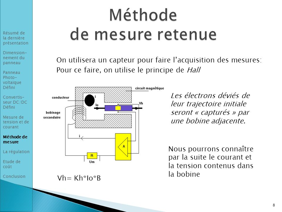Méthode de mesure retenue