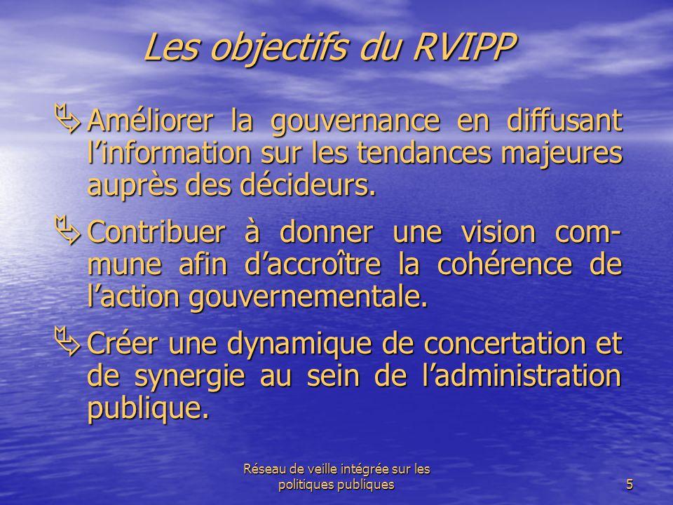 Réseau de veille intégrée sur les politiques publiques