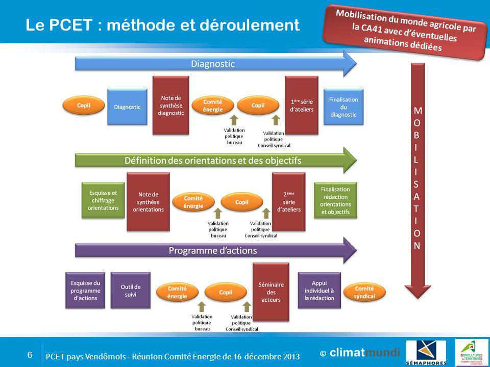 Le PCET : méthode et déroulement