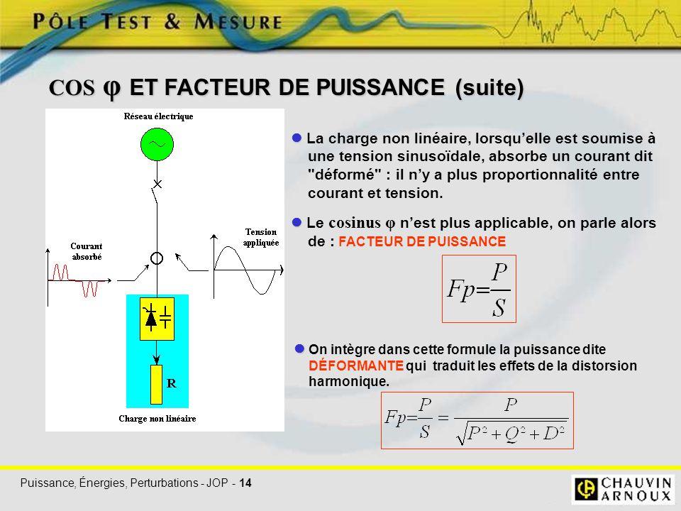 COS φ ET FACTEUR DE PUISSANCE (suite)