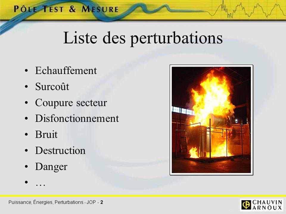 Liste des perturbations