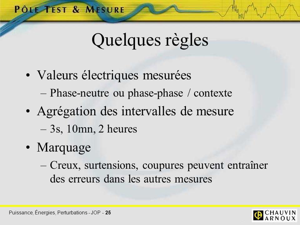 Quelques règles Valeurs électriques mesurées