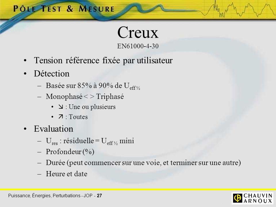 Creux EN61000-4-30 Tension référence fixée par utilisateur Détection