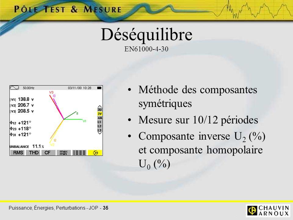 Déséquilibre EN61000-4-30 Méthode des composantes symétriques