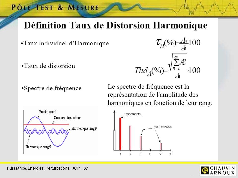 Définition Taux de Distorsion Harmonique