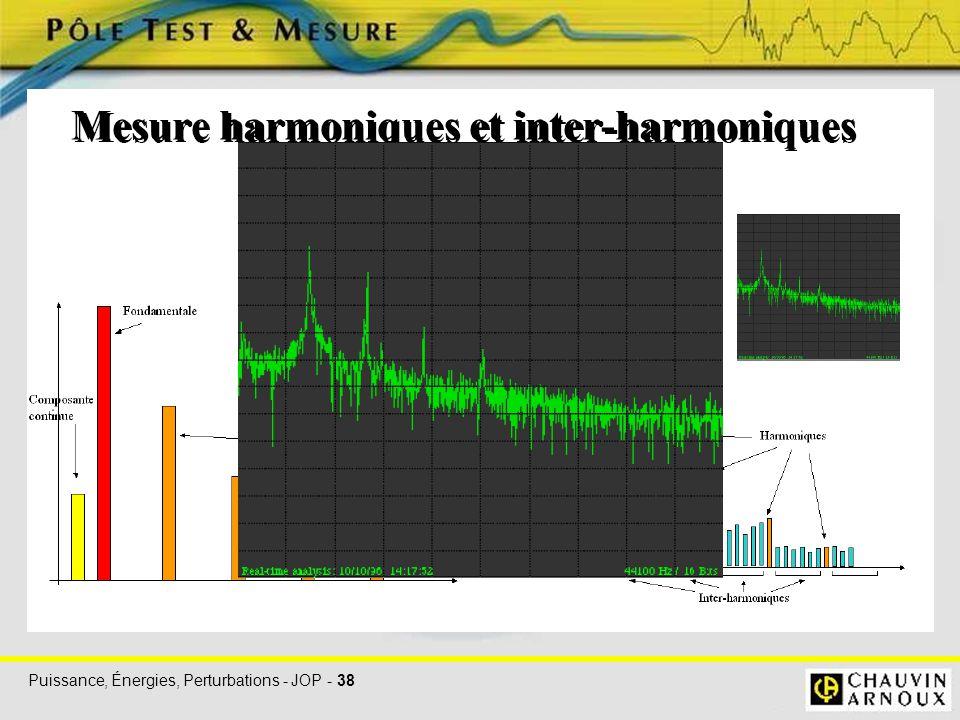 Mesure harmoniques et inter-harmoniques