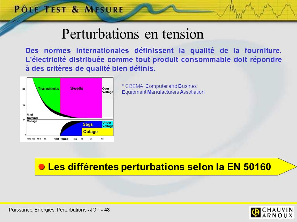 Perturbations en tension