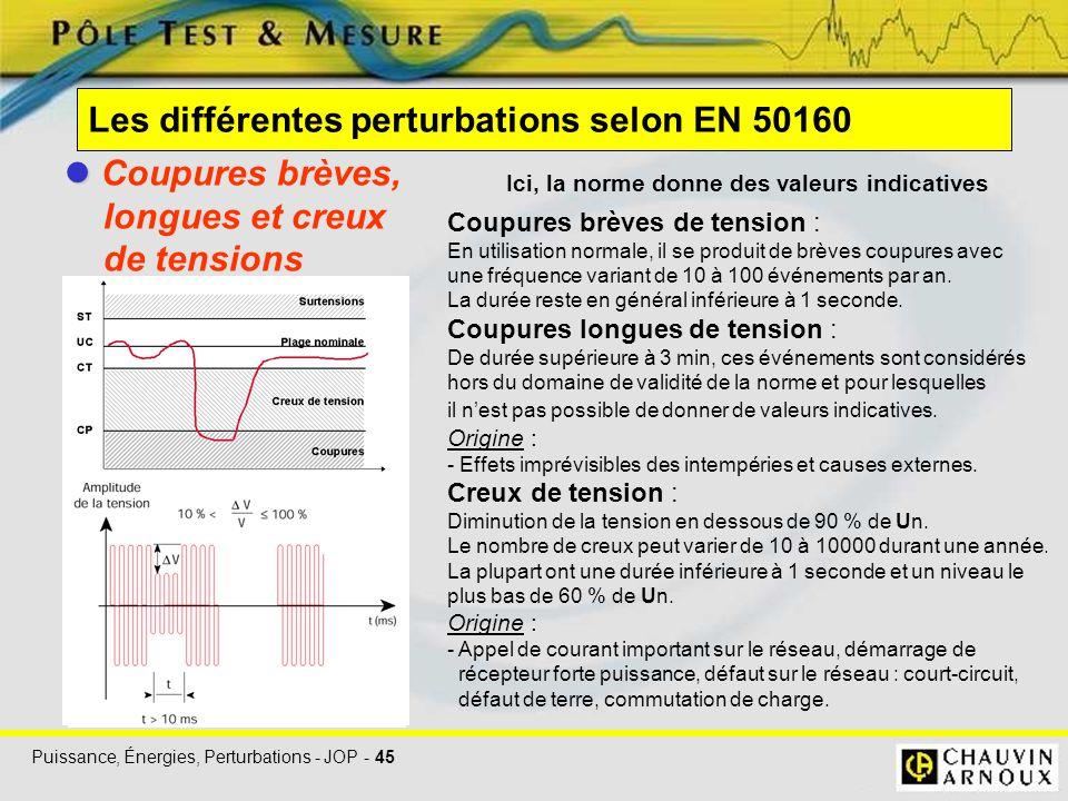 Les différentes perturbations selon EN 50160