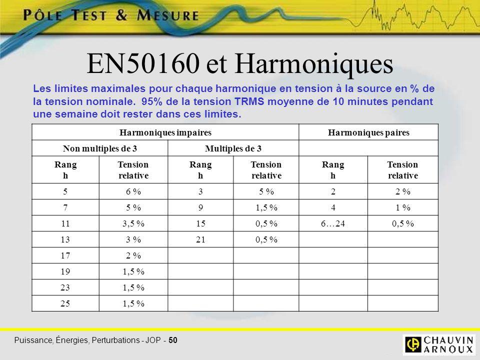 EN50160 et Harmoniques