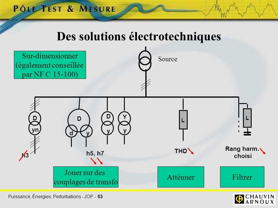 Des solutions électrotechniques