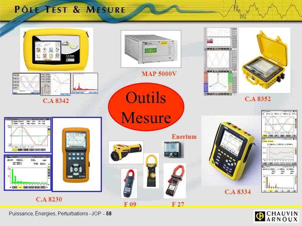 Outils Mesure MAP 5000V C.A 8352 C.A 8342 Enerium C.A 8334 C.A 8230