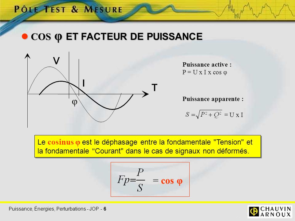  COS φ ET FACTEUR DE PUISSANCE