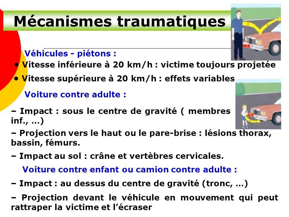 Mécanismes traumatiques