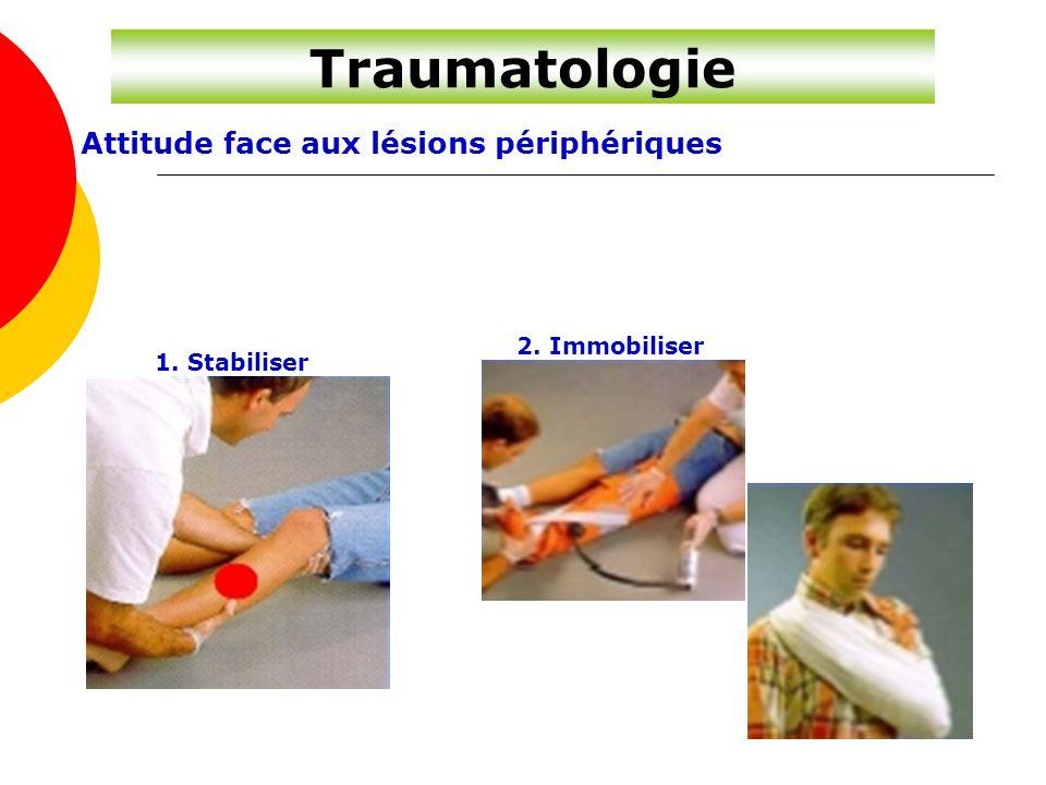 Traumatologie Attitude face aux lésions périphériques 2. Immobiliser