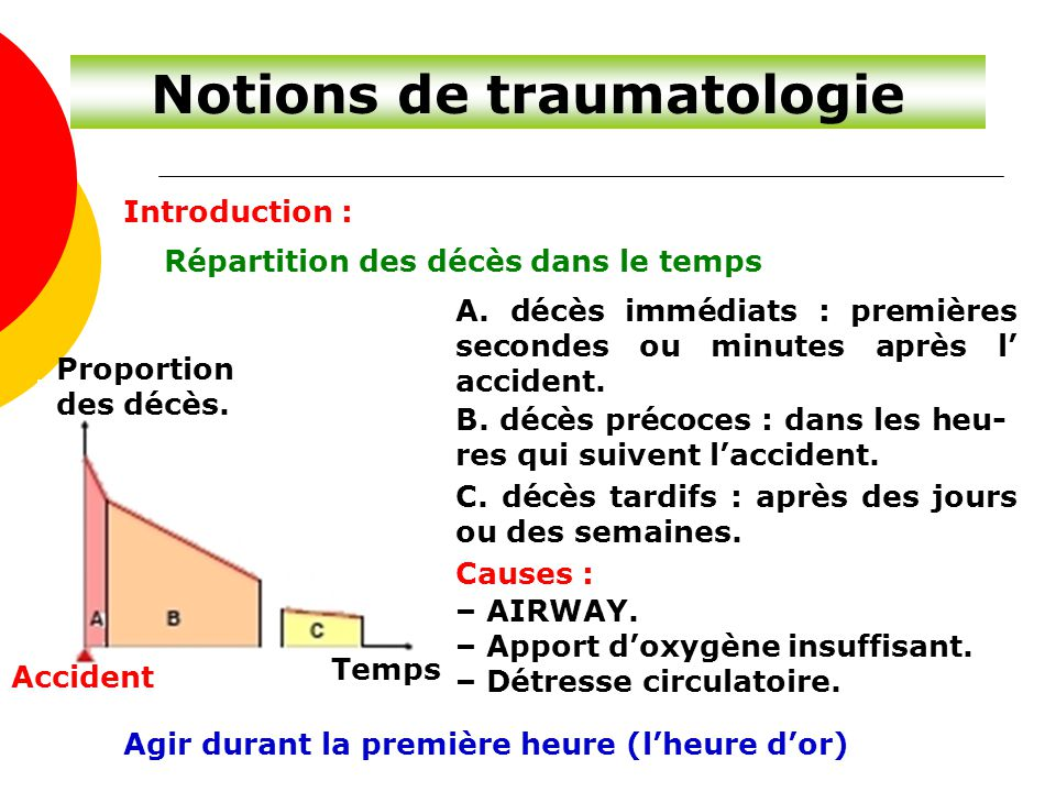 Notions de traumatologie