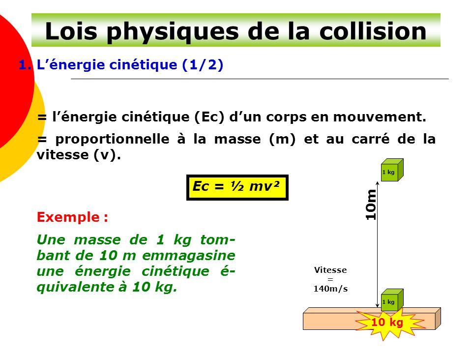 Lois physiques de la collision